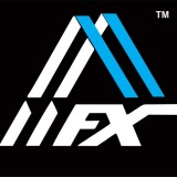Abriels FX