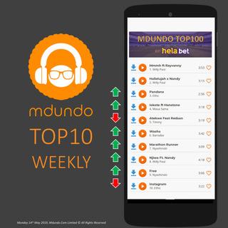 Nyashinski - Malaika free MP3 download   Mdundo com